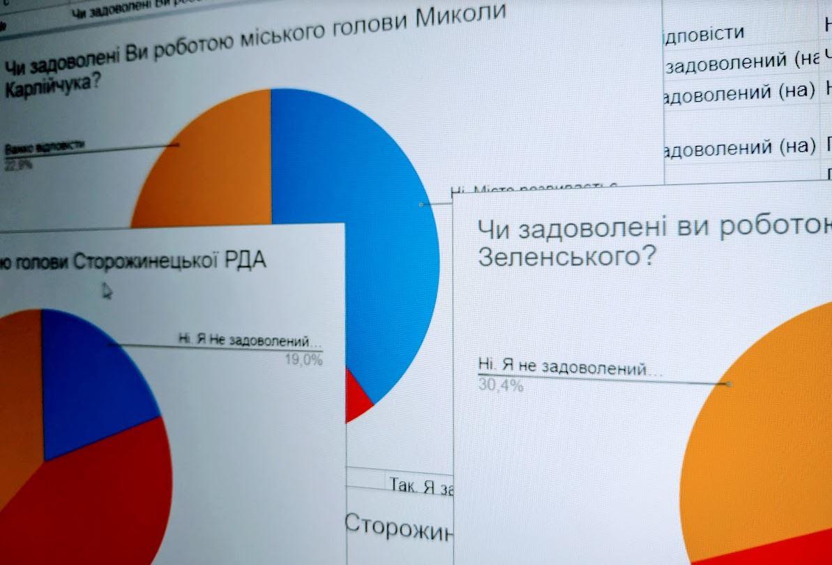 Опитування жителів Сторожинецької ОТГ
